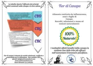 tisana canapa nutricosmetic fior di canapa cannabis light italia 2 copy 300x213 - tisana-canapa-nutricosmetic-fior-di-canapa-cannabis-light-italia-2 copy