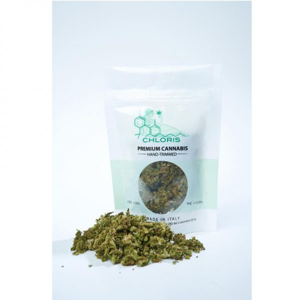 cannabis premium