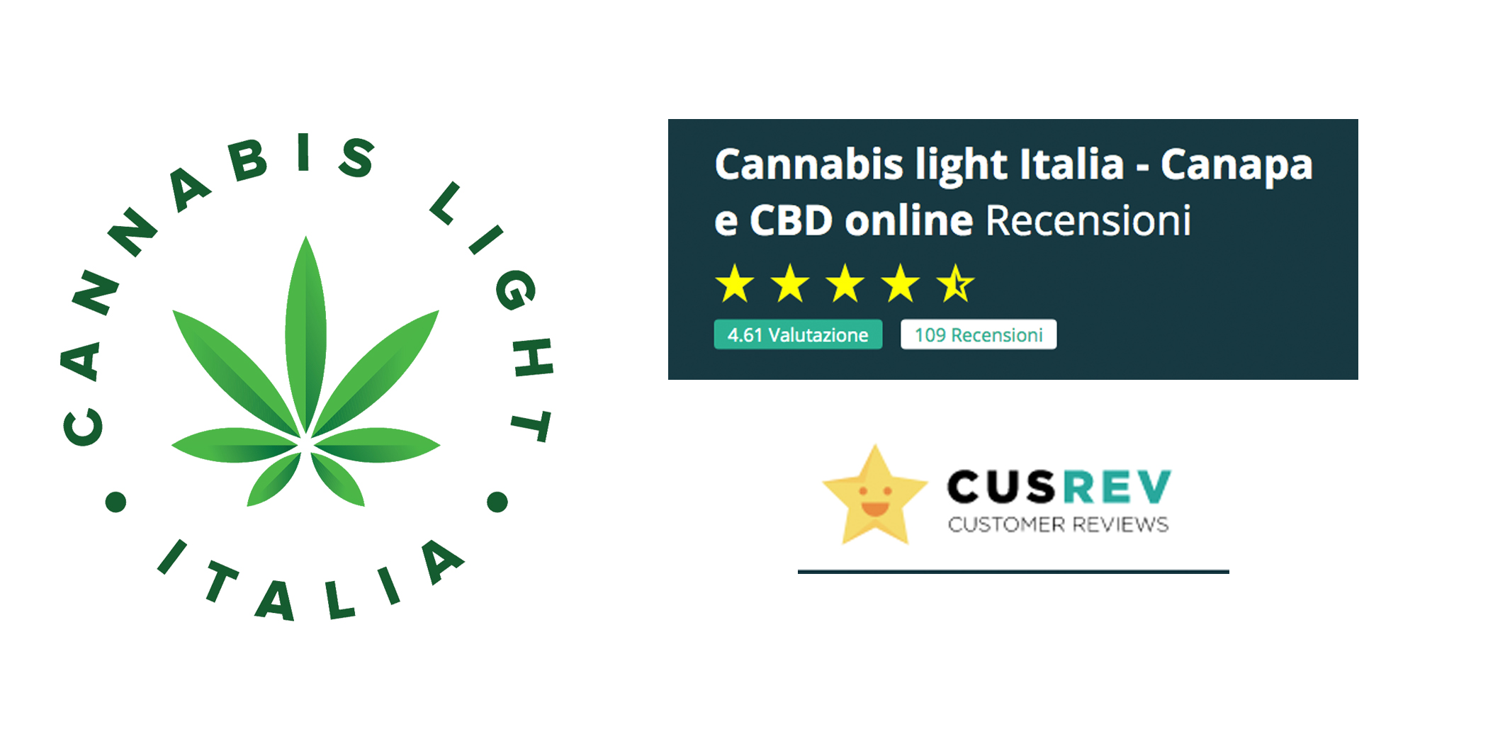 recensioni cannabis cbd